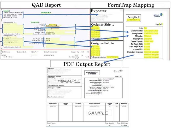 QAD – Pronto Progress Incorporated